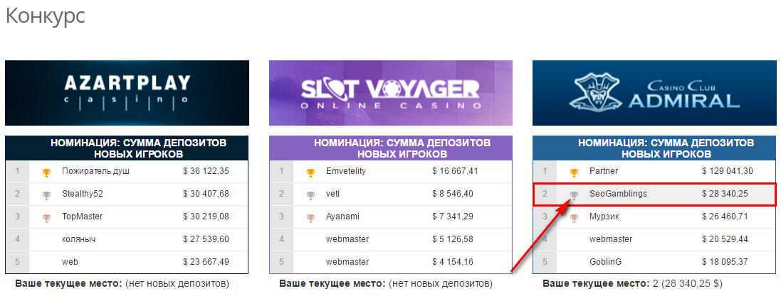 доход казино Адмирал
