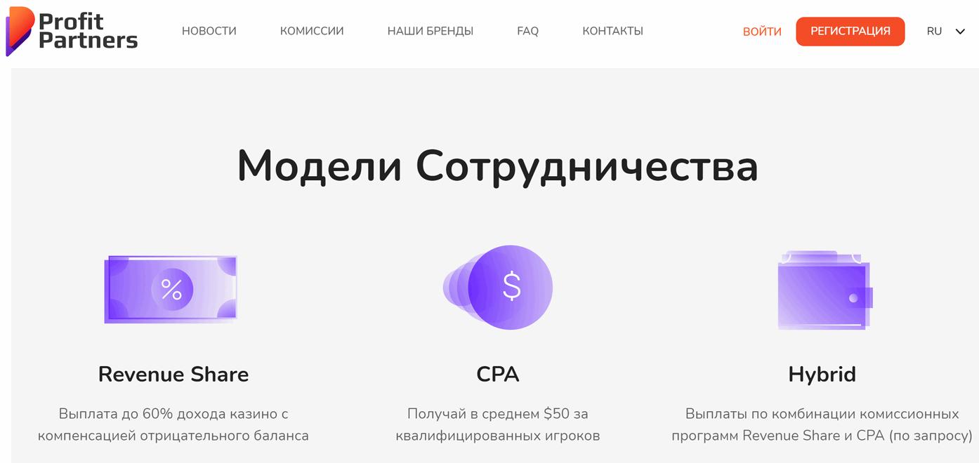 Обзор партнерской программы Profit Partners (Lucky Partners)