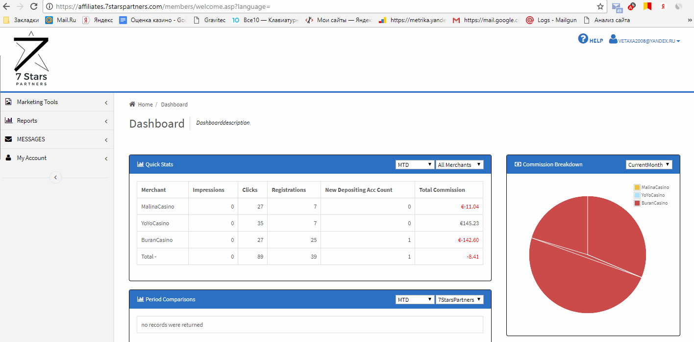Статистиска доходов в 7starspartners