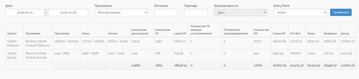VLK Partners доходы